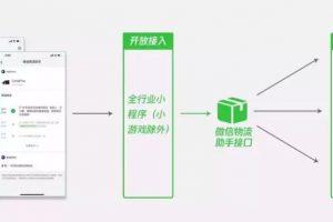 微信正式上线物流助手接口功能