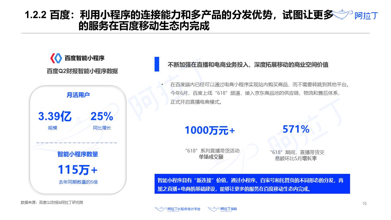 2020年8月小程序互联网发展研究报告第十张