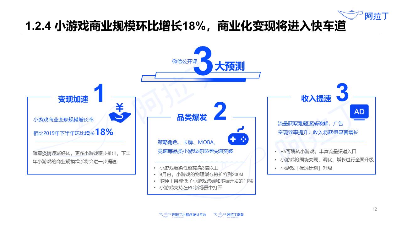 2020年8月小程序互联网发展研究报告第十二张