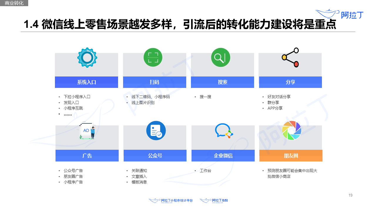 2020年8月小程序互联网发展研究报告第十九张