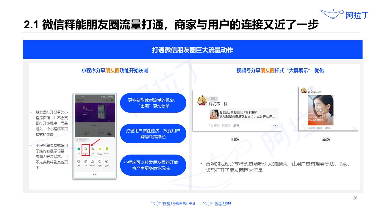 2020年8月小程序互联网发展研究报告第二十八张