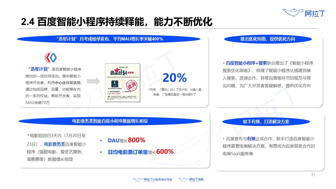 2020年8月小程序互联网发展研究报告第三十一张