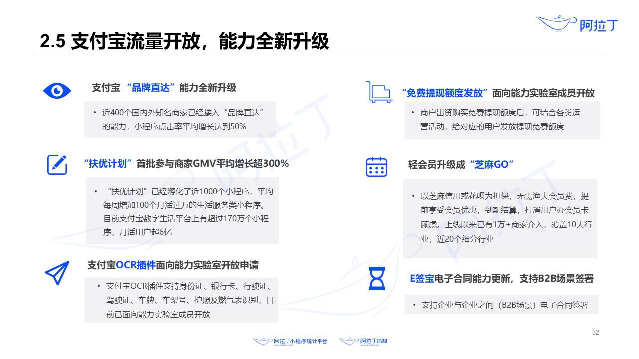 2020年8月小程序互联网发展研究报告第三十二张