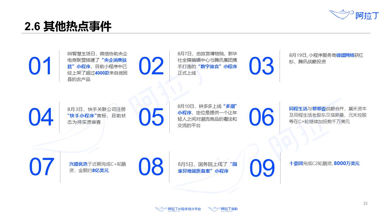 2020年8月小程序互联网发展研究报告第三十三张