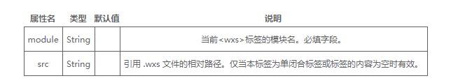 WXS模块