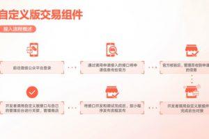微信小程序自定义版交易组件接入视频号教程