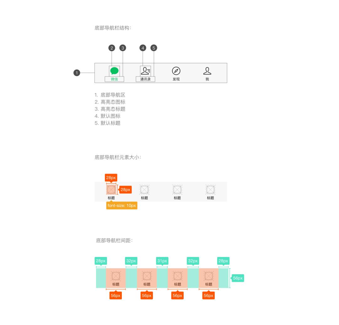 小程序页面添加标签分页(Tab)导航