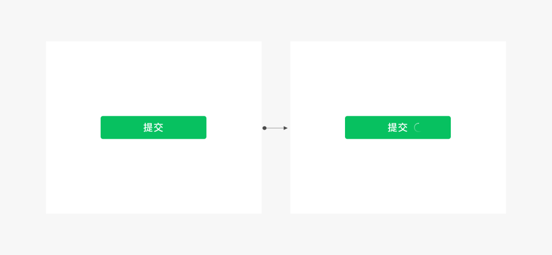 微信小程序页面设计局部加载反馈