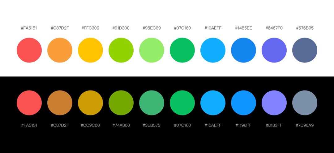 微信小程序视觉规范色板